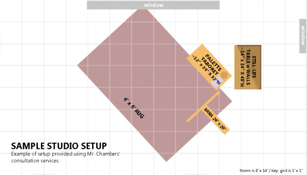 Sample Studio Floorplan Setup e